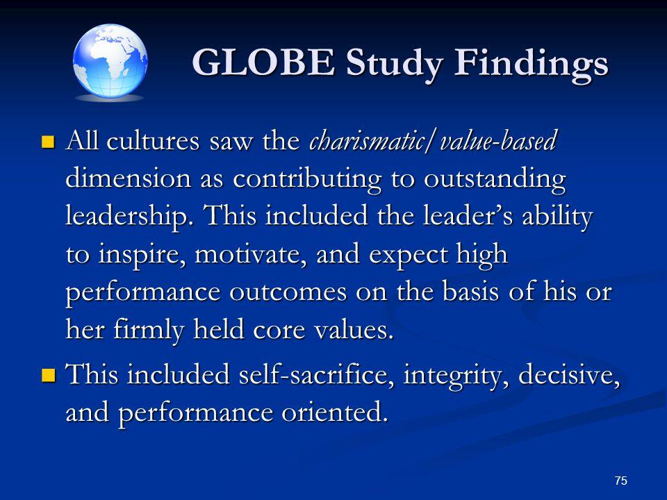 GLOBE Study Findings