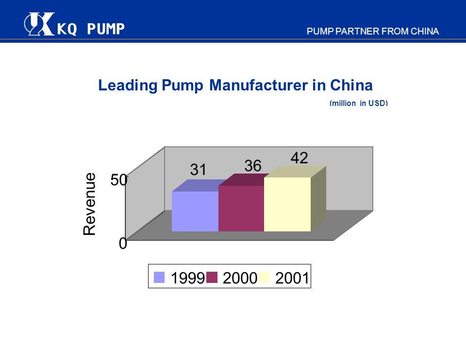 42 36 31 50 Revenue 1999 2000 2001 Leading Pump Manufacturer in China