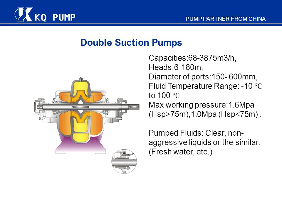 Double Suction Pumps Capacities: m3/h, Heads:6-180m,