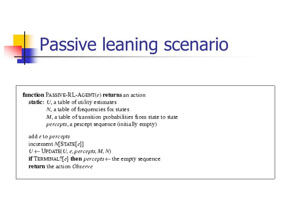 Passive leaning scenario