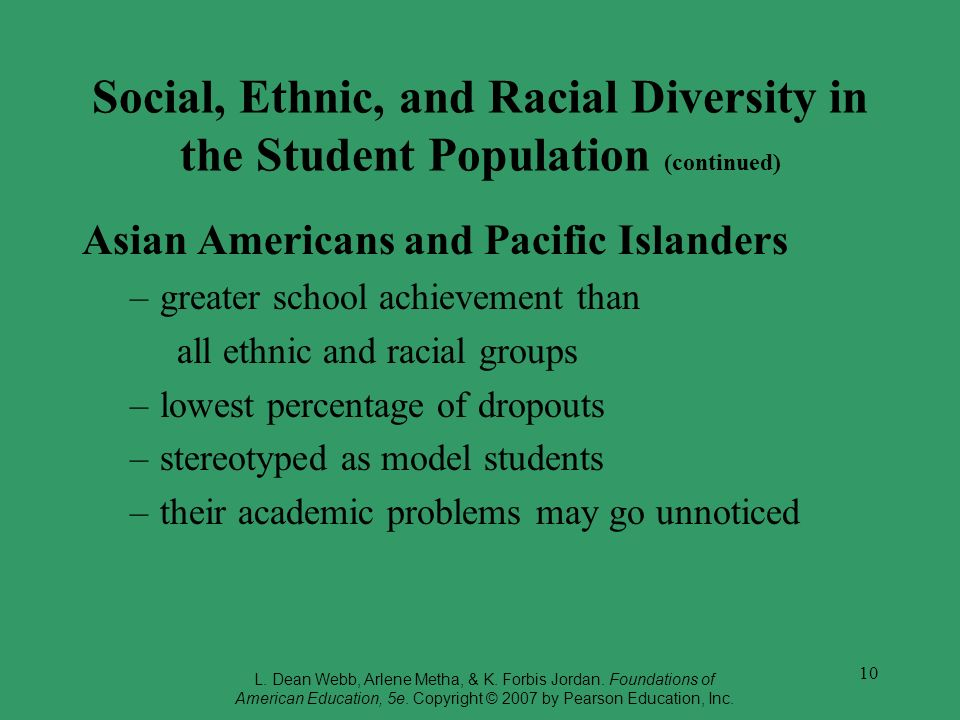 Social, Ethnic, and Racial Diversity in the Student Population (continued)