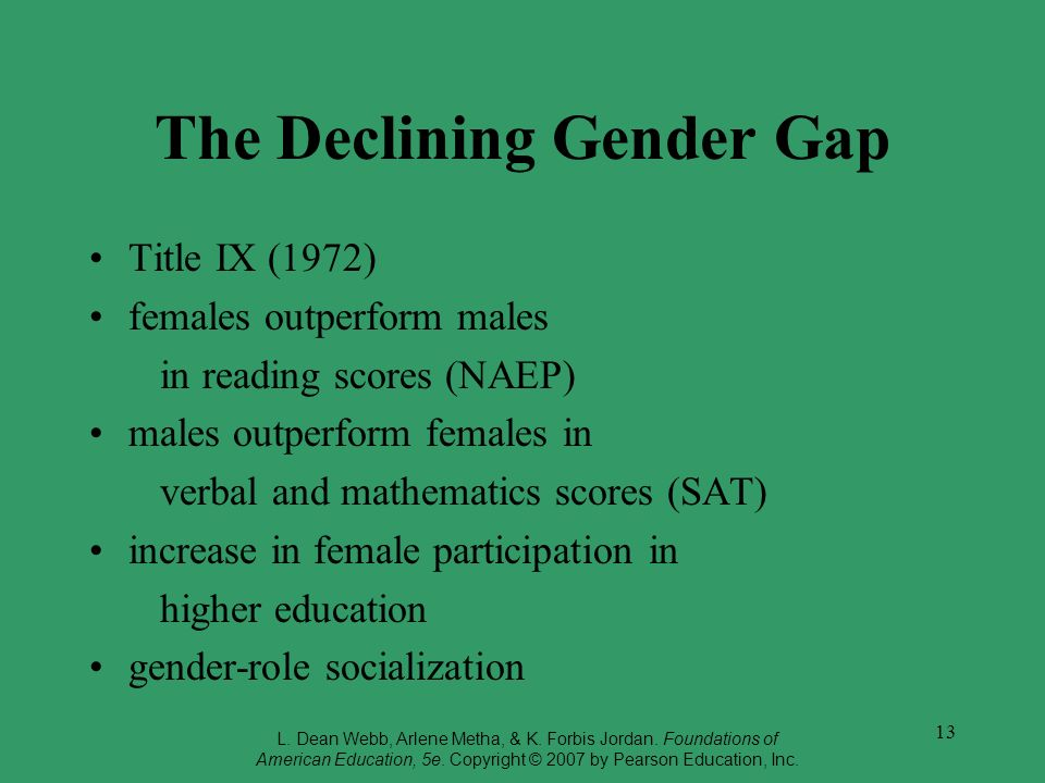 The Declining Gender Gap