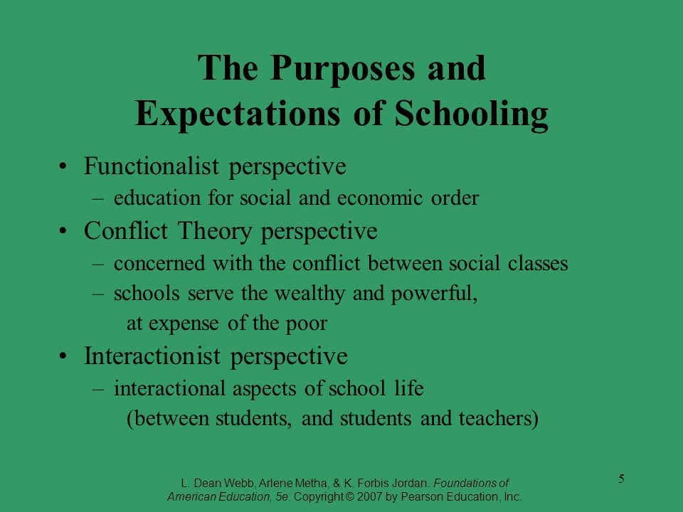 The Purposes and Expectations of Schooling