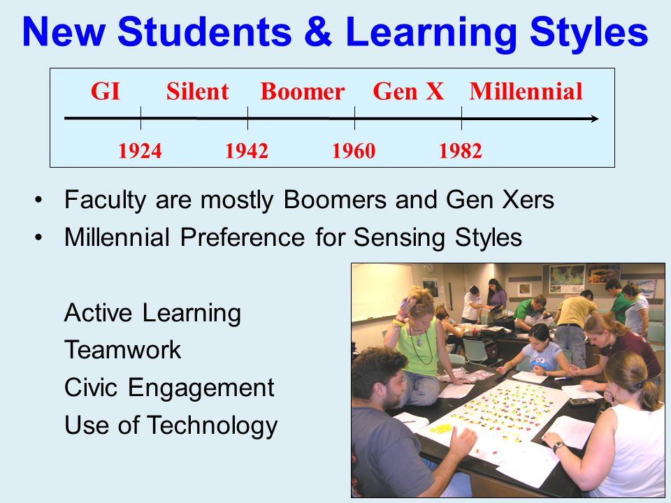 New Students & Learning Styles