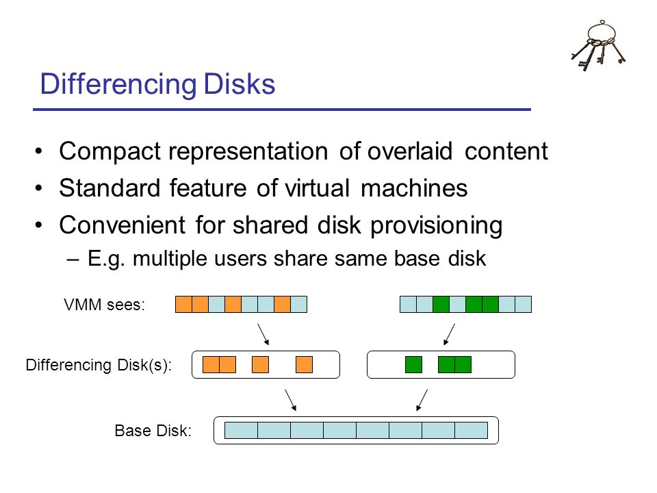 Differencing Disk(s):