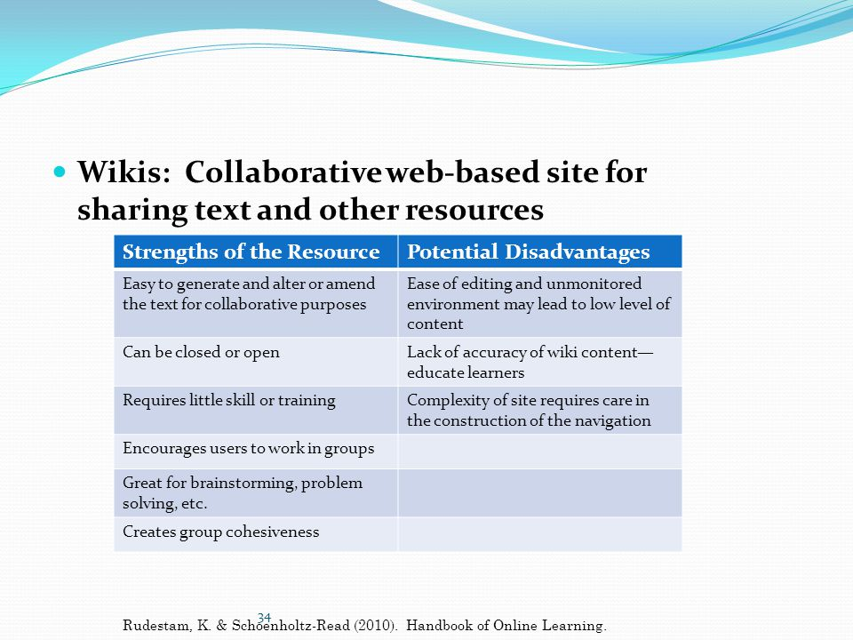 Wikis: Collaborative web-based site for sharing text and other resources