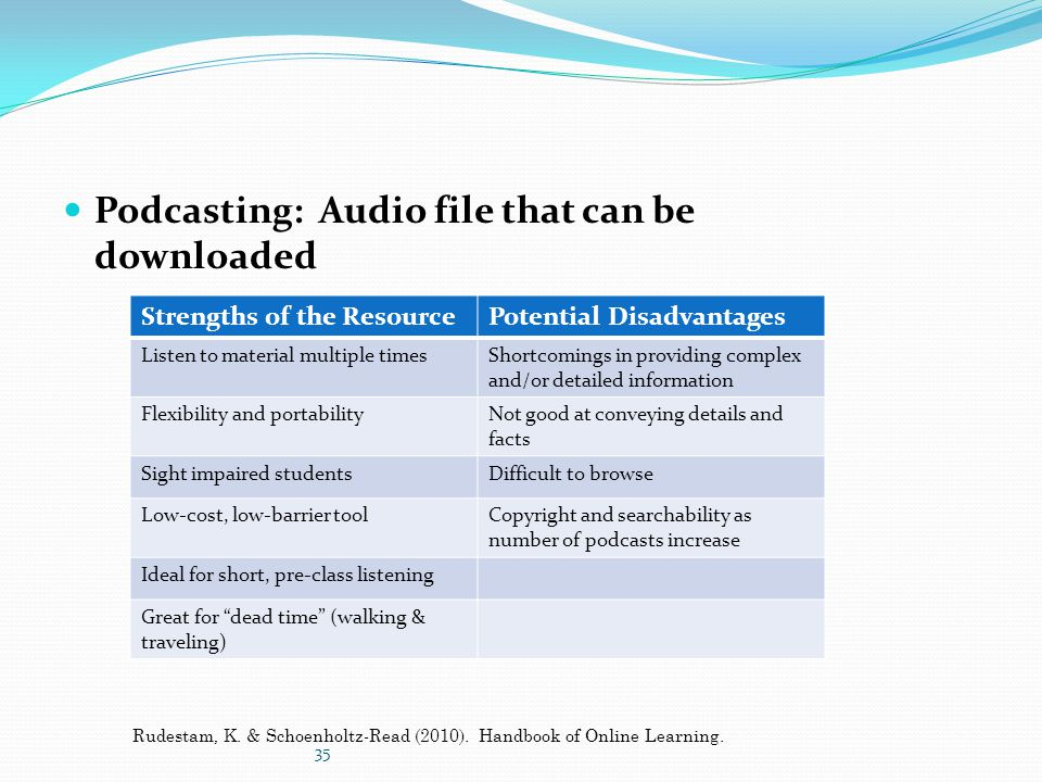 Podcasting: Audio file that can be downloaded