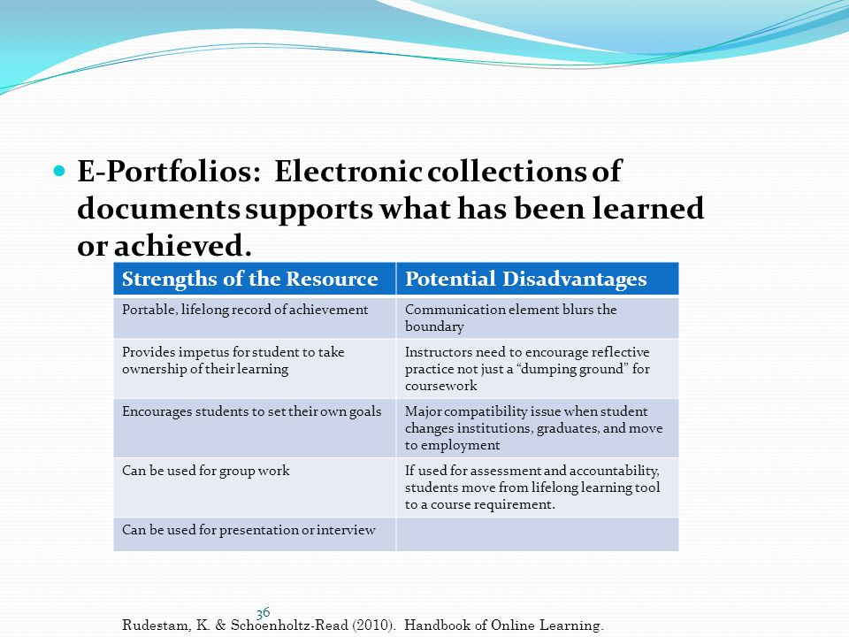 E-Portfolios: Electronic collections of documents supports what has been learned or achieved.