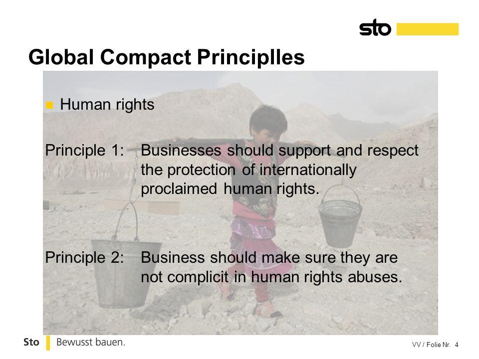 Global Compact Principlles