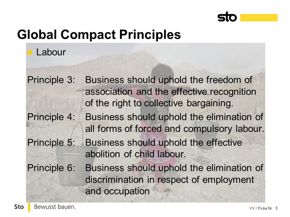 Global Compact Principles