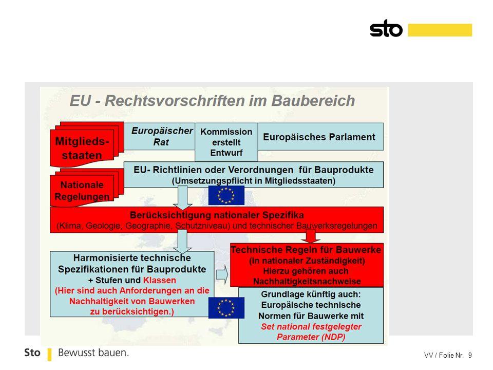 Hoe zit de regelgeving voor bouwproducten in Europe in elkaar