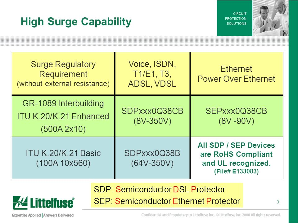 All SDP / SEP Devices are RoHS Compliant