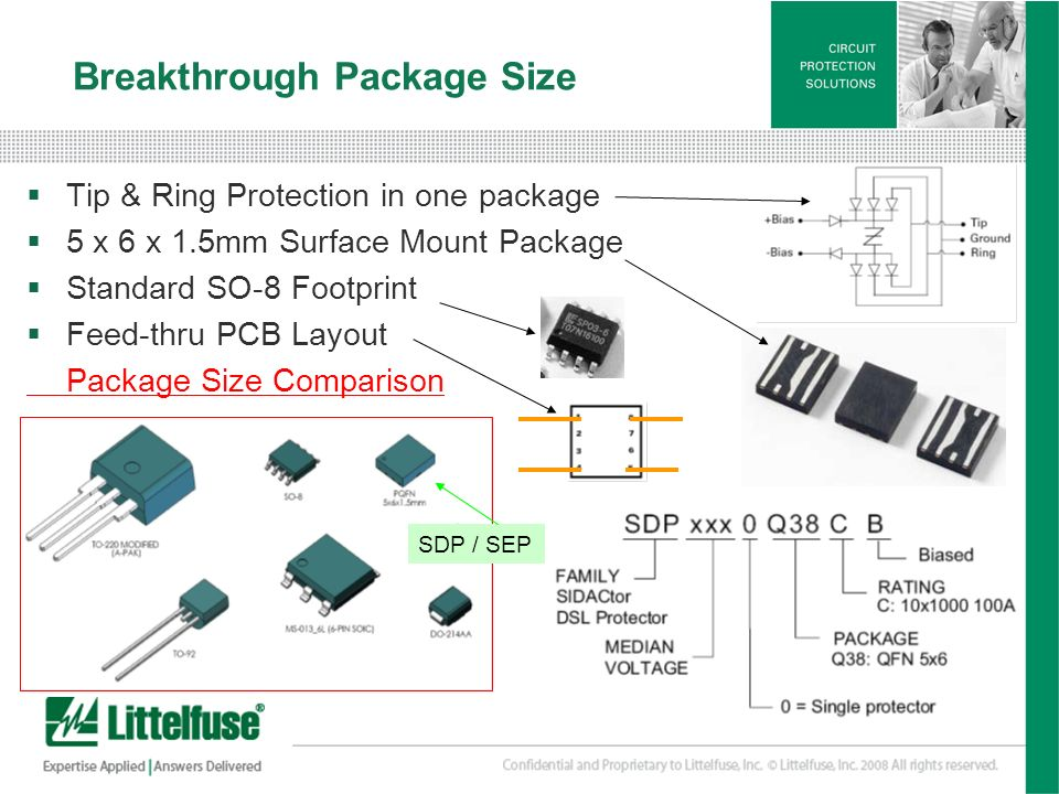 Breakthrough Package Size