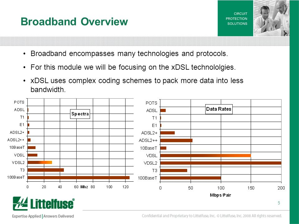 Broadband Overview Broadband encompasses many technologies and protocols. For this module we will be focusing on the xDSL technololgies.
