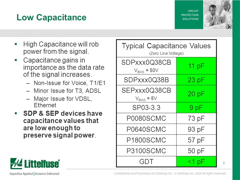 Typical Capacitance Values