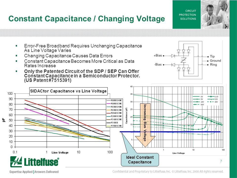 Constant Capacitance / Changing Voltage