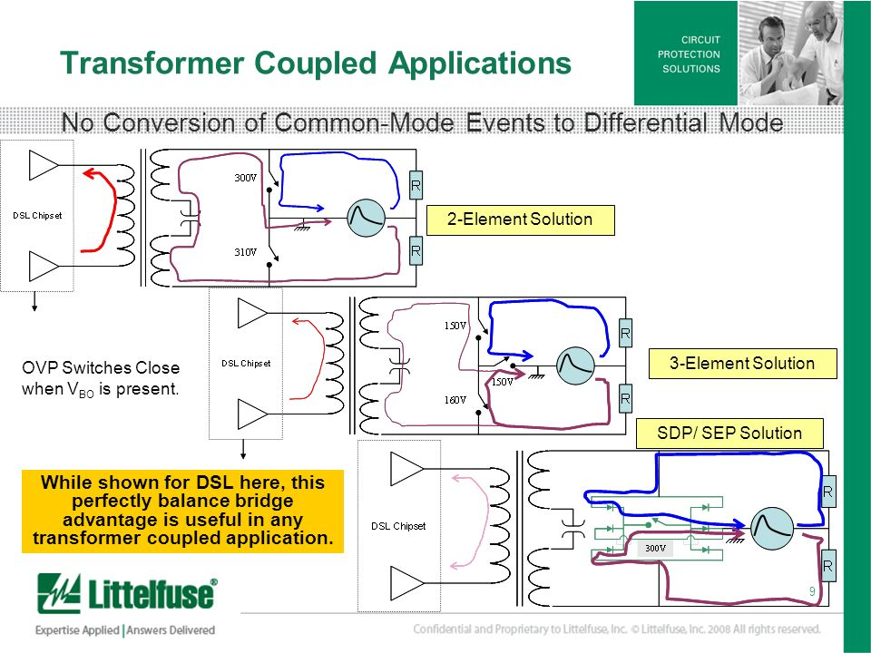 Transformer Coupled Applications