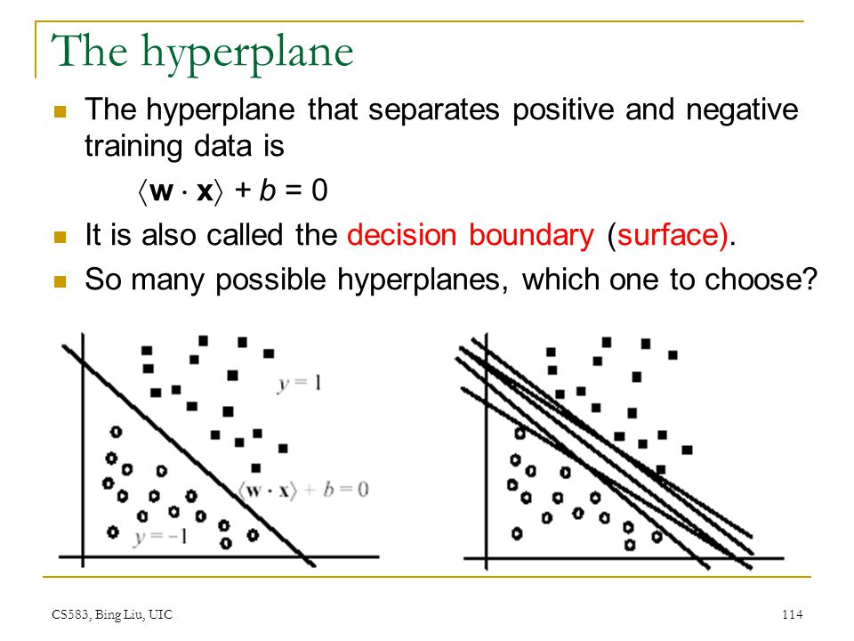The hyperplane The hyperplane that separates positive and negative training data is. w  x + b = 0.
