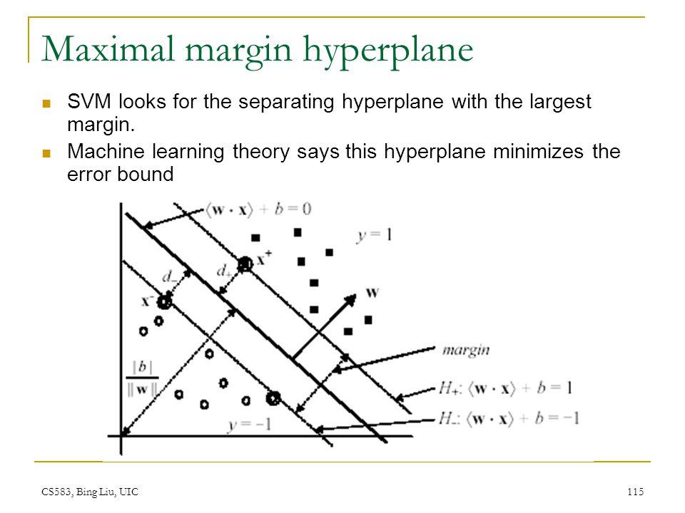 Maximal margin hyperplane
