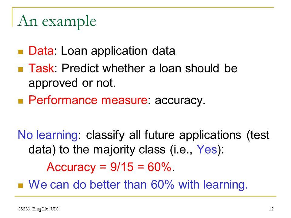 An example Data: Loan application data