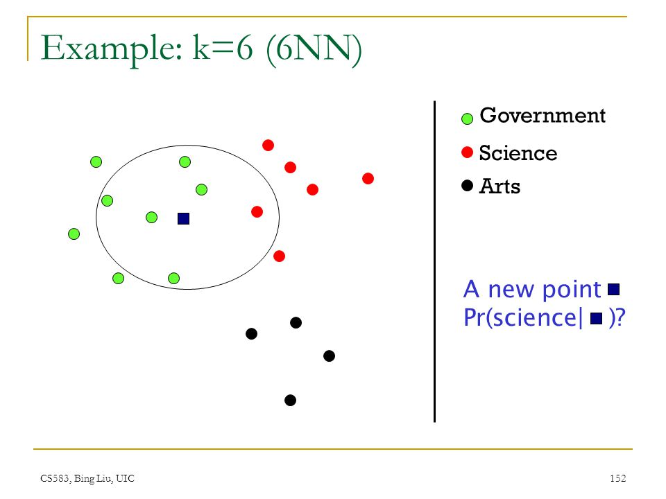 Example: k=6 (6NN) A new point Pr(science| ) Government Science Arts