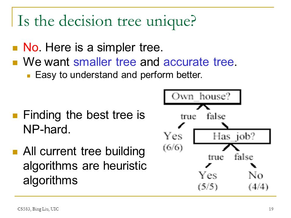 Is the decision tree unique