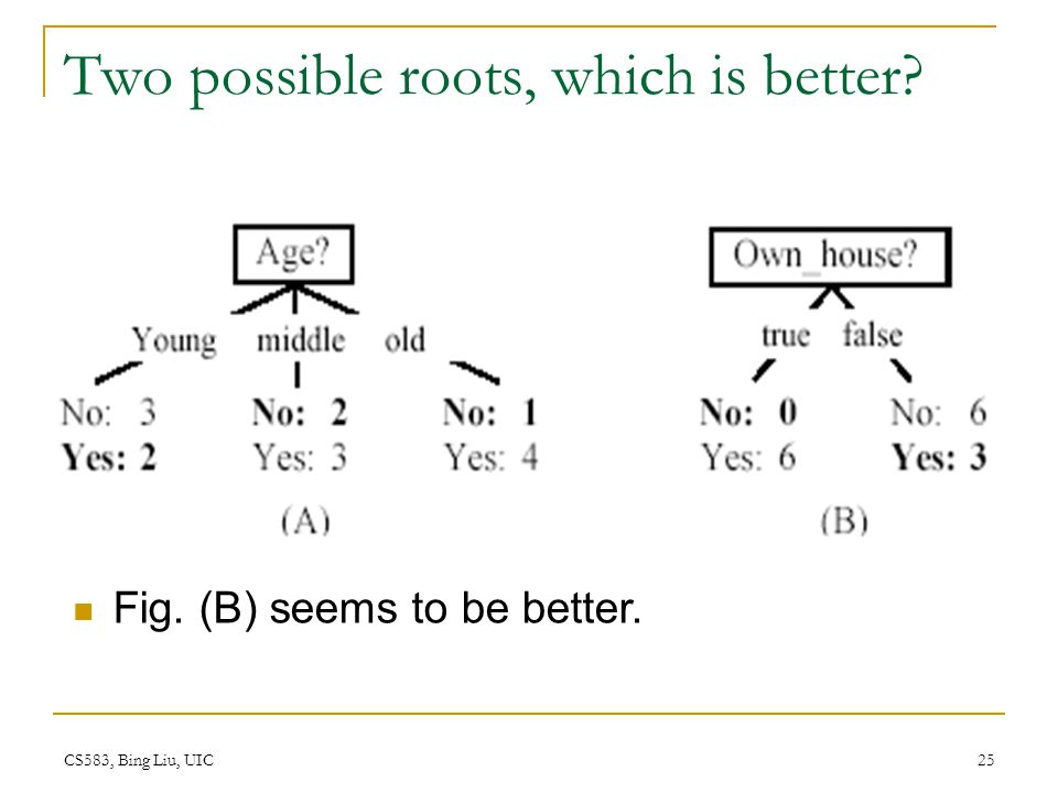 Two possible roots, which is better