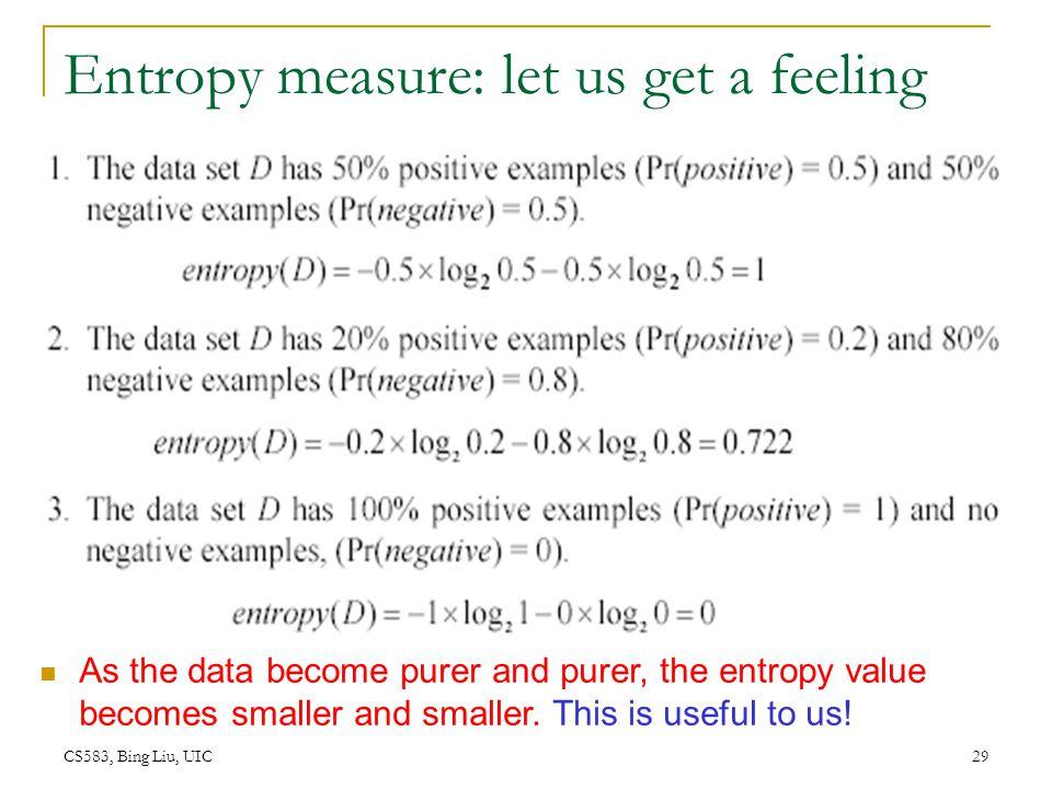 Entropy measure: let us get a feeling