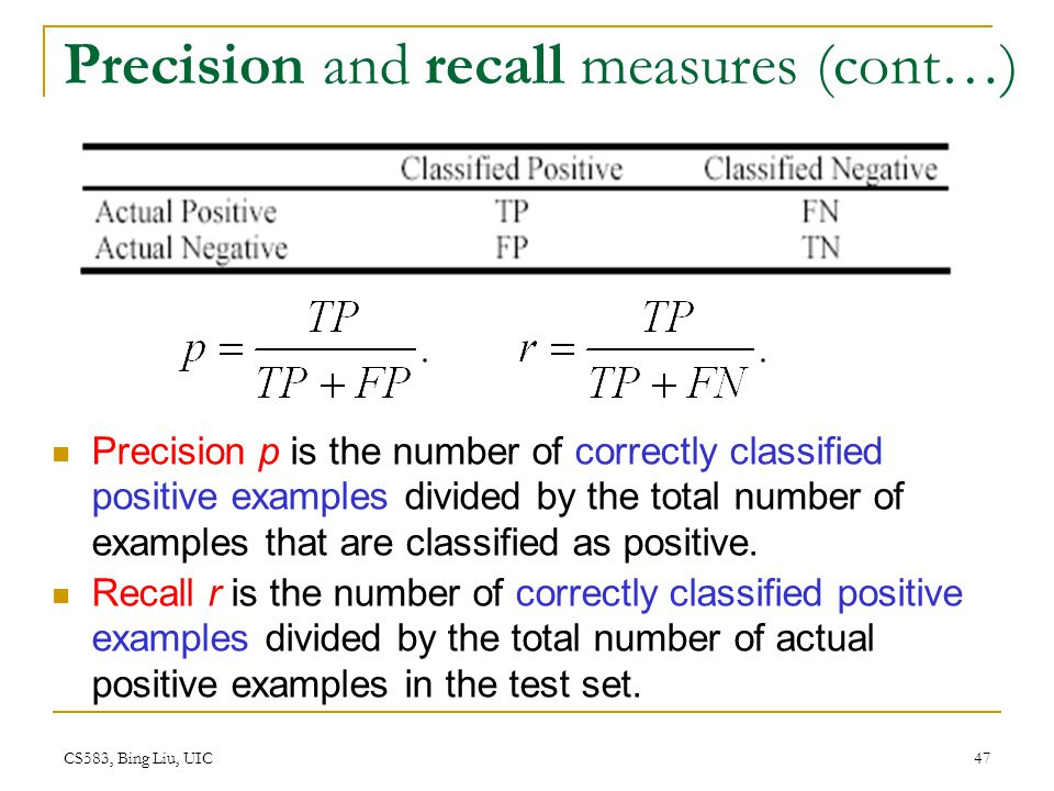 Precision and recall measures (cont…)