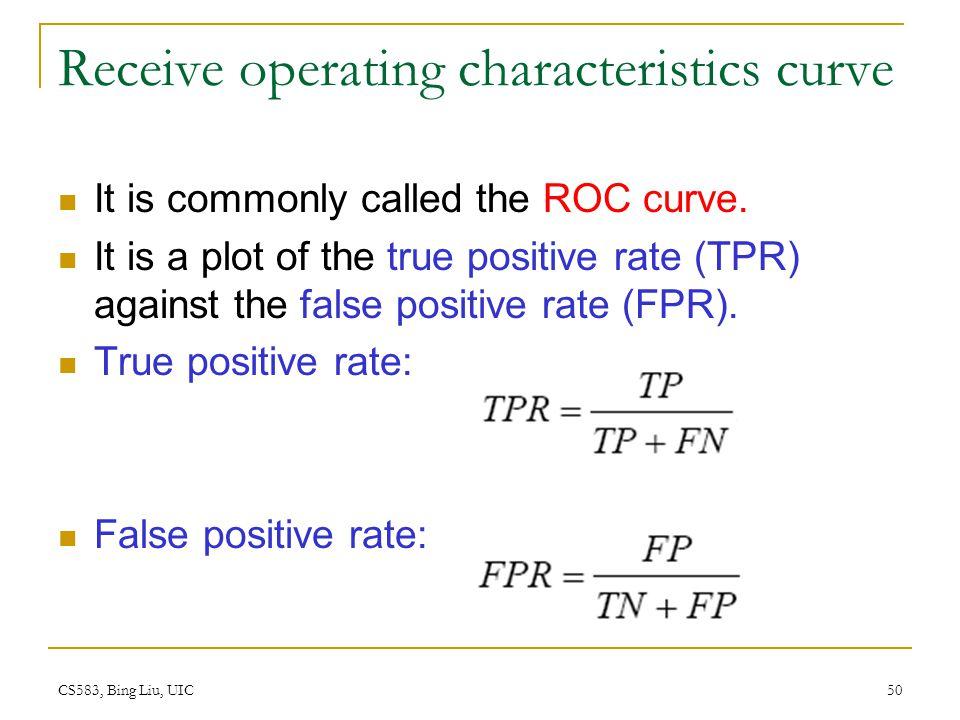 Receive operating characteristics curve