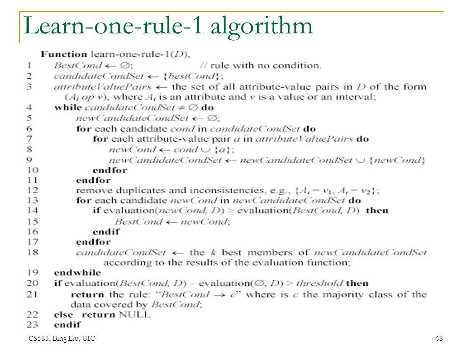 Learn-one-rule-1 algorithm