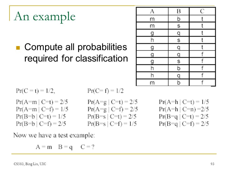 An example Compute all probabilities required for classification