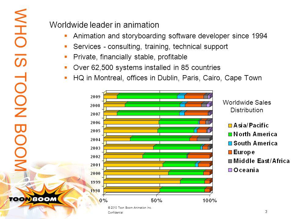 Worldwide Sales Distribution