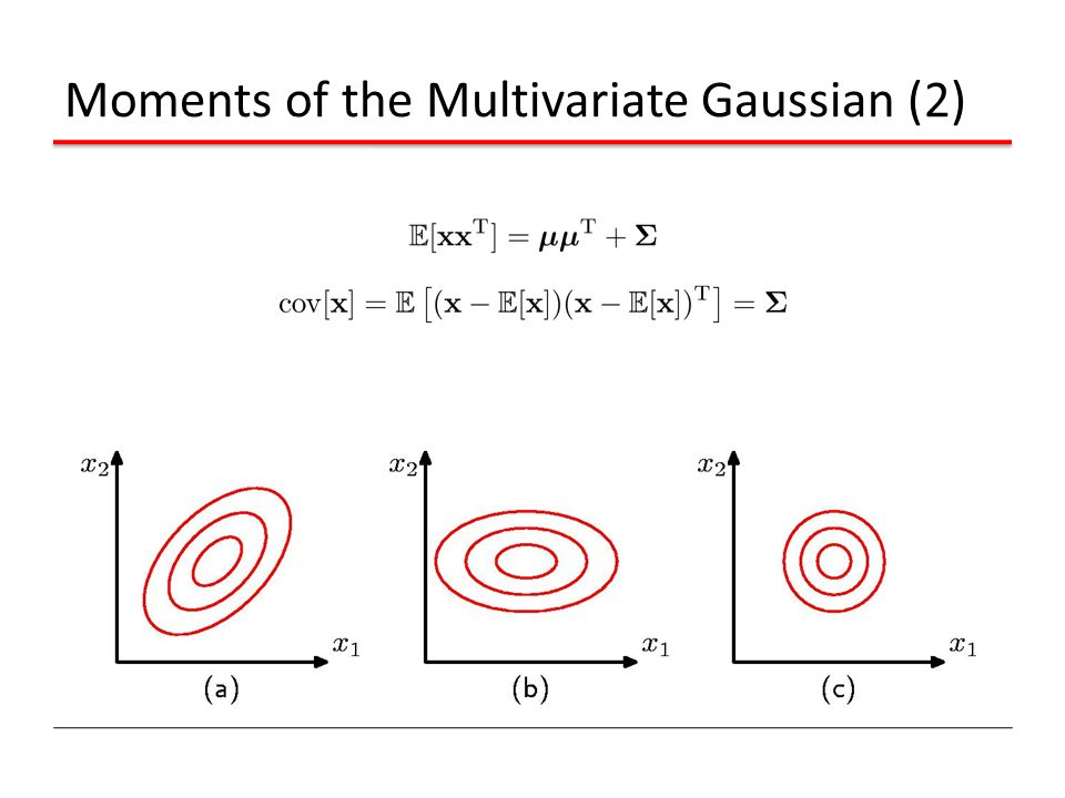 Moments of the Multivariate Gaussian (2)