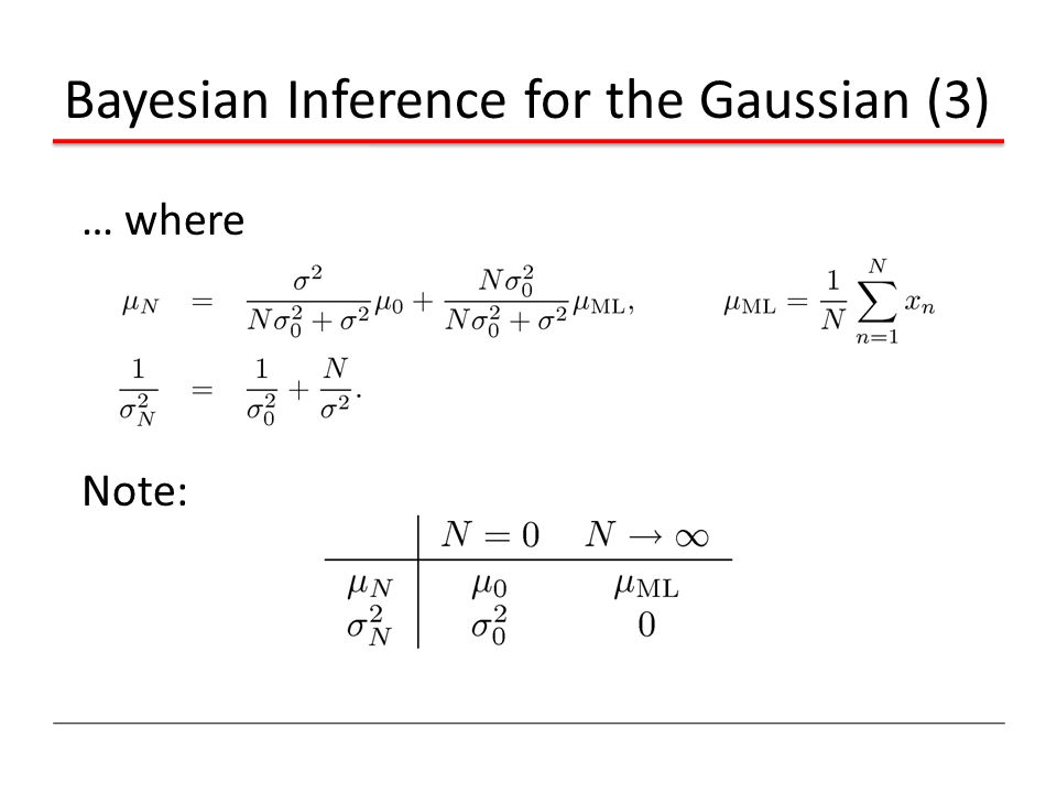 Bayesian Inference for the Gaussian (3)