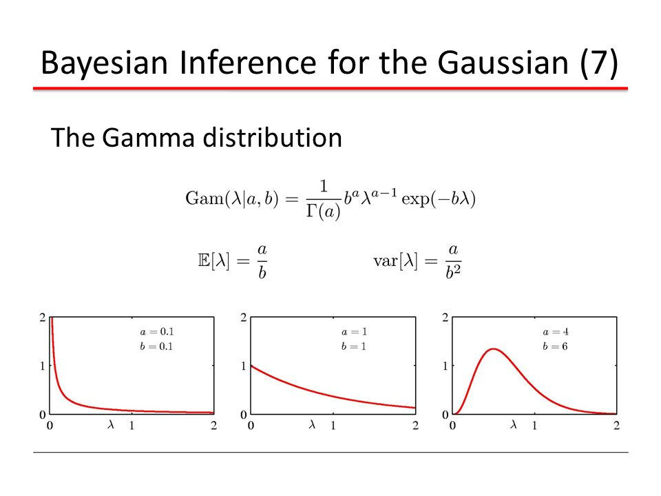 Bayesian Inference for the Gaussian (7)