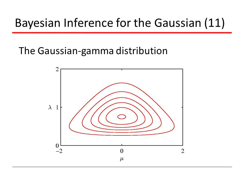Bayesian Inference for the Gaussian (11)