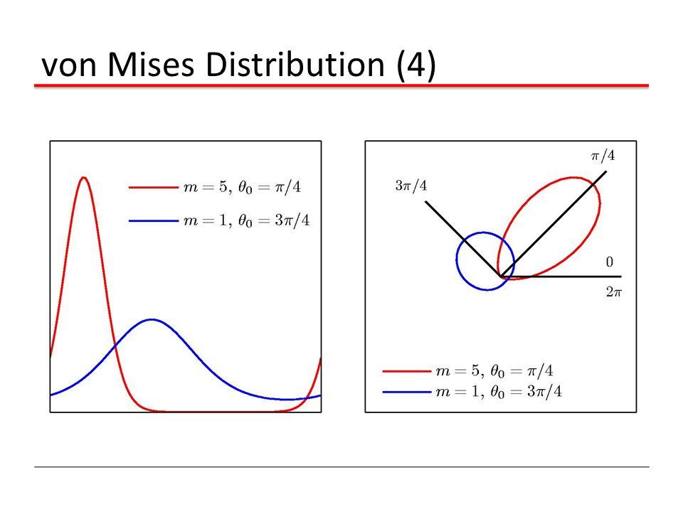 von Mises Distribution (4)
