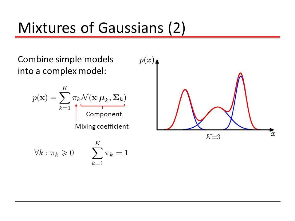 Mixtures of Gaussians (2)
