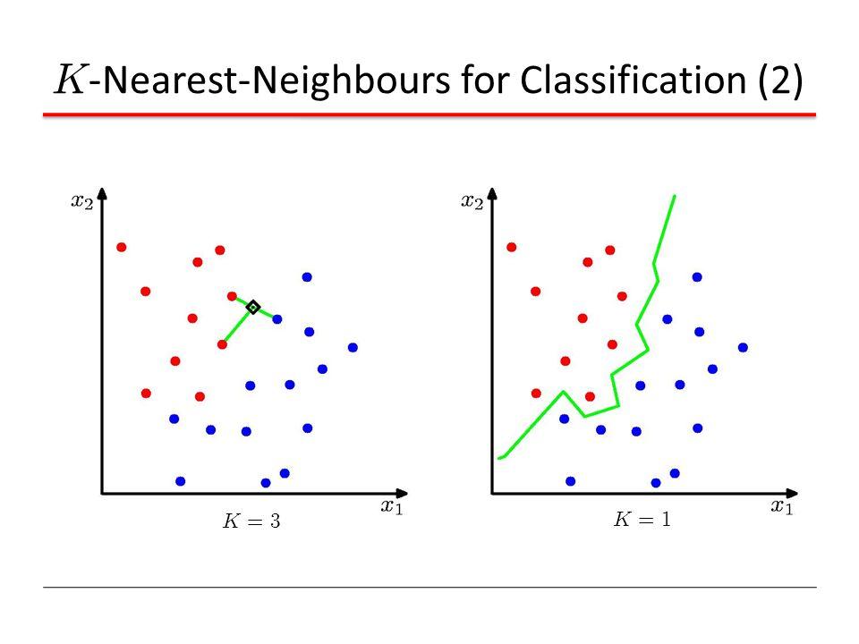 K-Nearest-Neighbours for Classification (2)