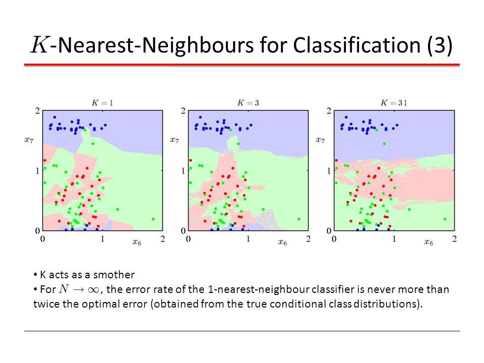 K-Nearest-Neighbours for Classification (3)