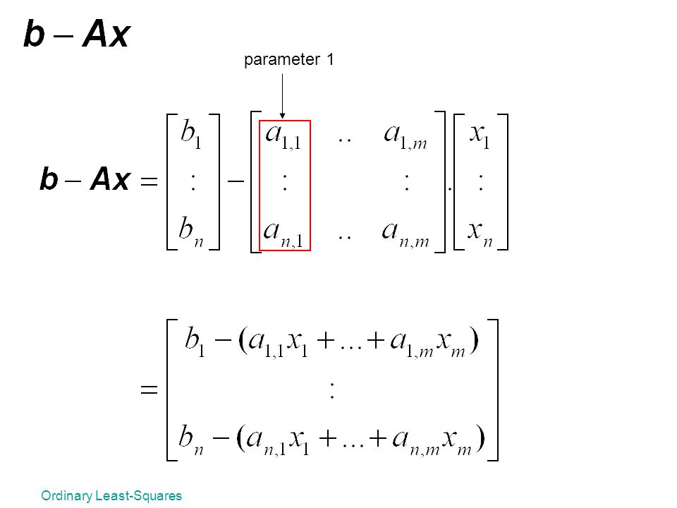parameter 1 Ordinary Least-Squares