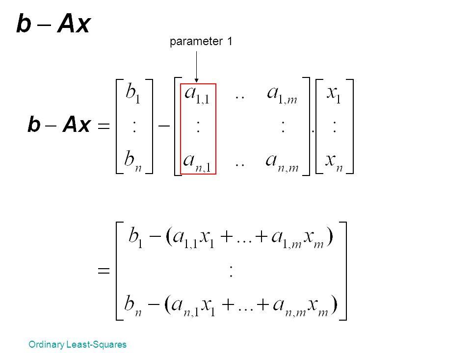 parameter 1 Ordinary Least-Squares