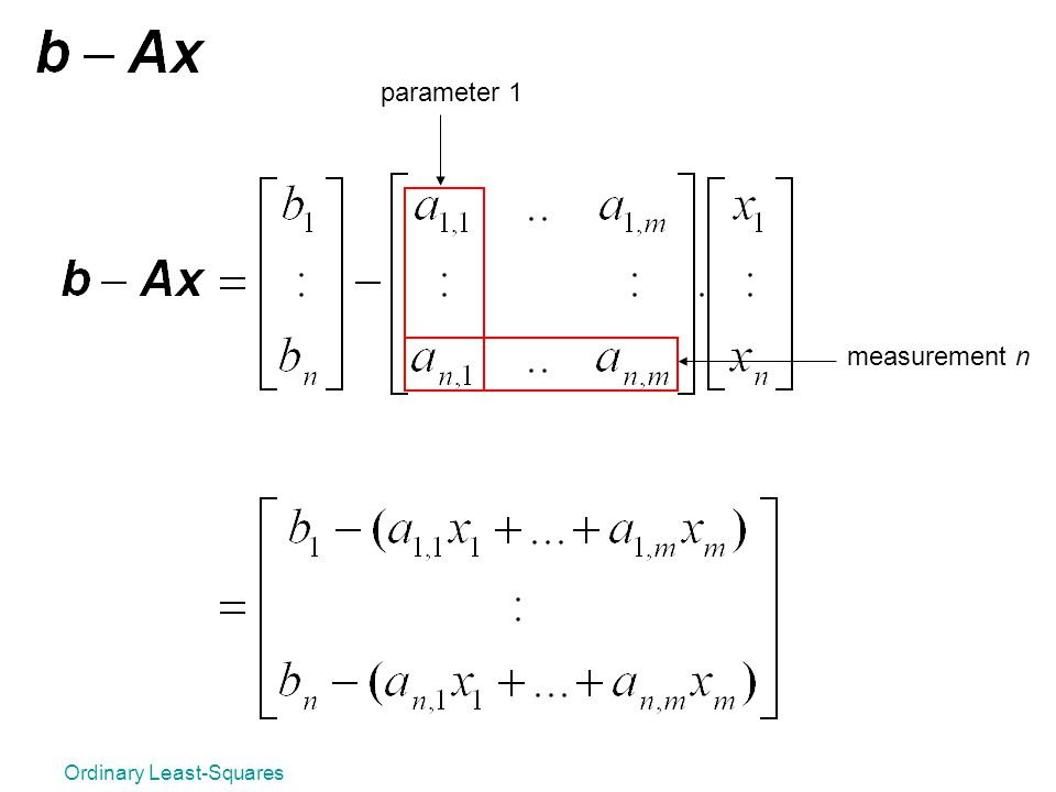 parameter 1 measurement n Ordinary Least-Squares