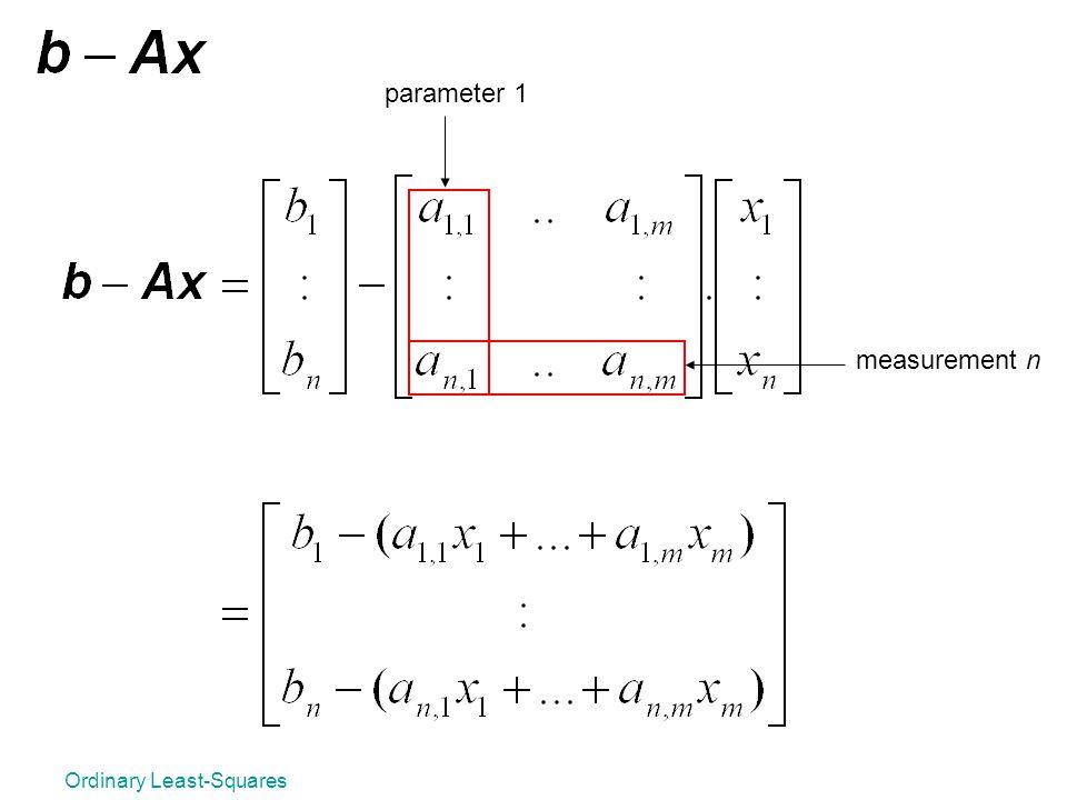 parameter 1 measurement n Ordinary Least-Squares