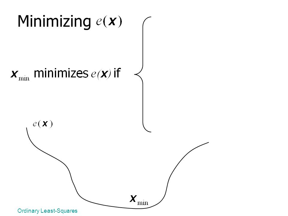 Minimizing Ordinary Least-Squares