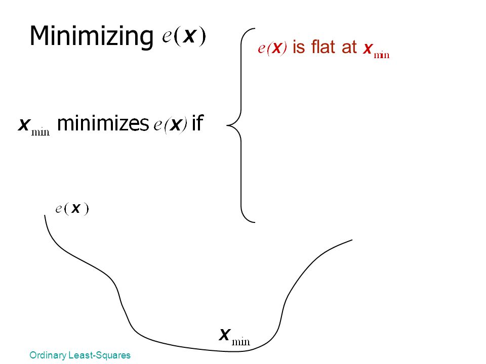 Minimizing is flat at Ordinary Least-Squares