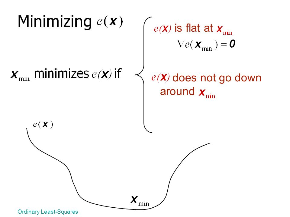 Minimizing is flat at does not go down around Ordinary Least-Squares