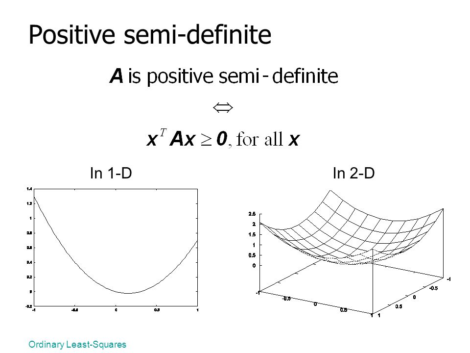 Positive semi-definite