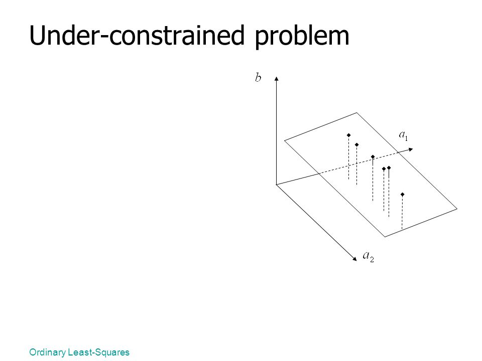 Under-constrained problem